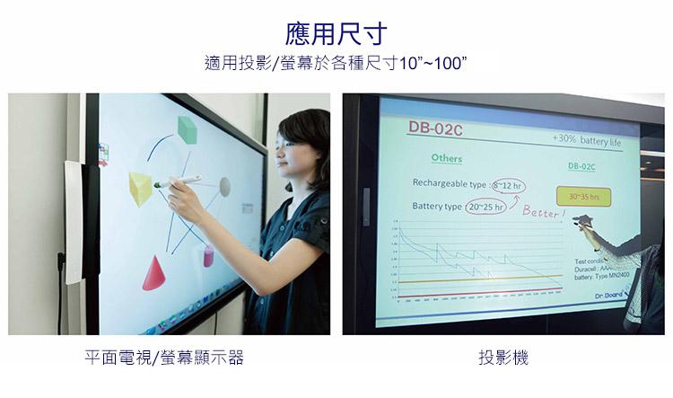 DB-02C-03
