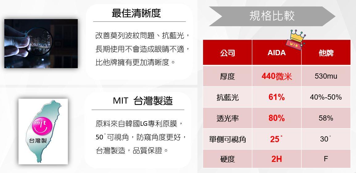 %e8%a6%8f%e6%a0%bc%e6%af%94%e8%bc%83